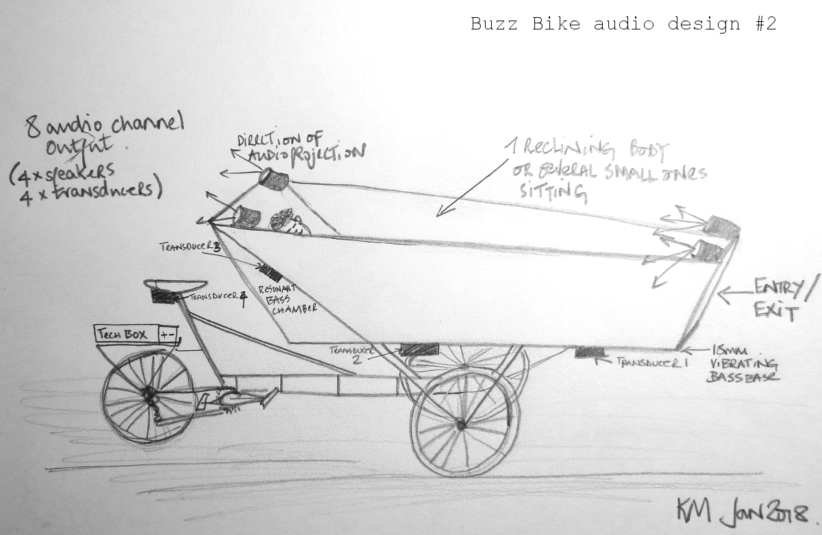buzz-bikeaudiodesign