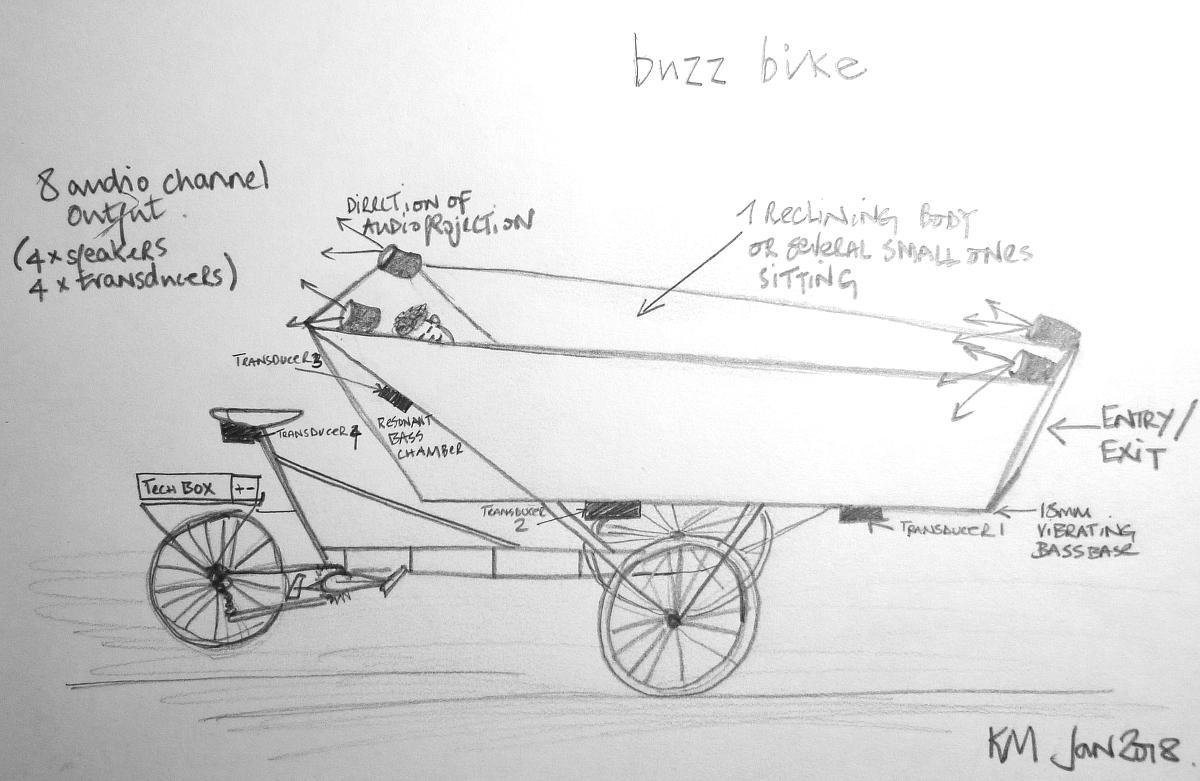 buzz-bikechannel